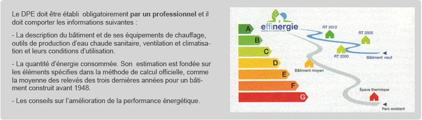 Effinergie 1