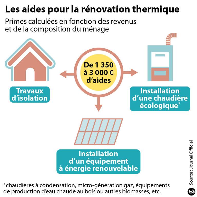 Infographie renovation thermique 10995593jicsp