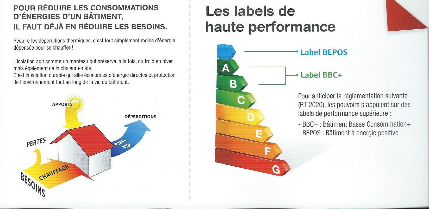 R glementation thermique rt 2012 tude thermique rt 2012 - Resistance thermique rt 2012 ...
